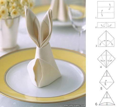 Оформление новогоднего стола года кролика
