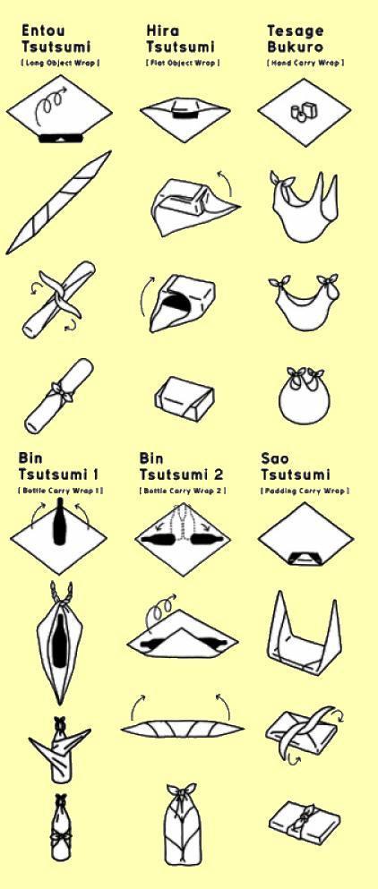 Японки часто используют для