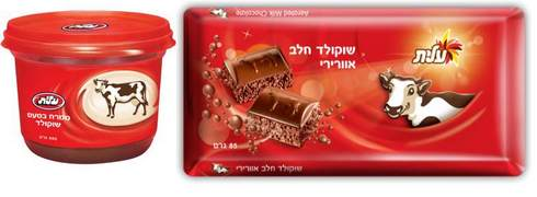 что подарить знакомым в израиле